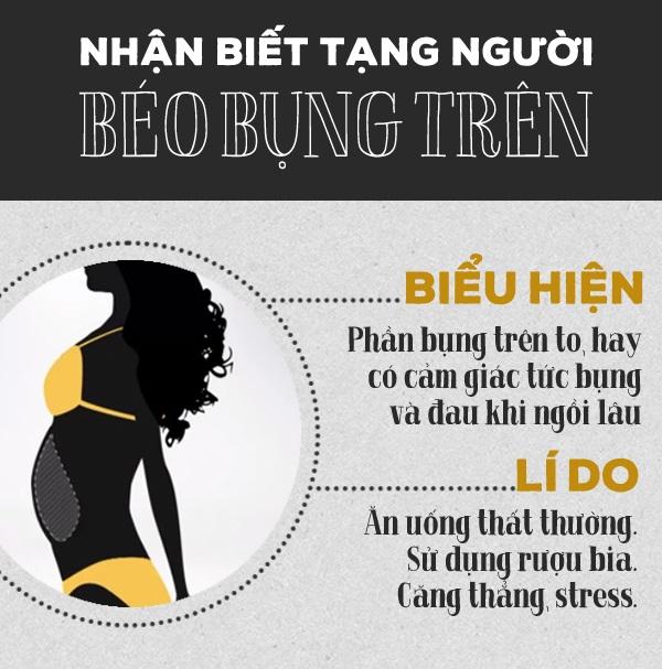 béo bụng trên nguyên nhân biểu hiện và cách khắc phục
