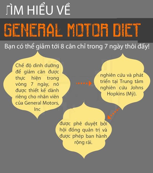 Thực đơn giảm cân General moto diet 7 ngày giảm 8kg