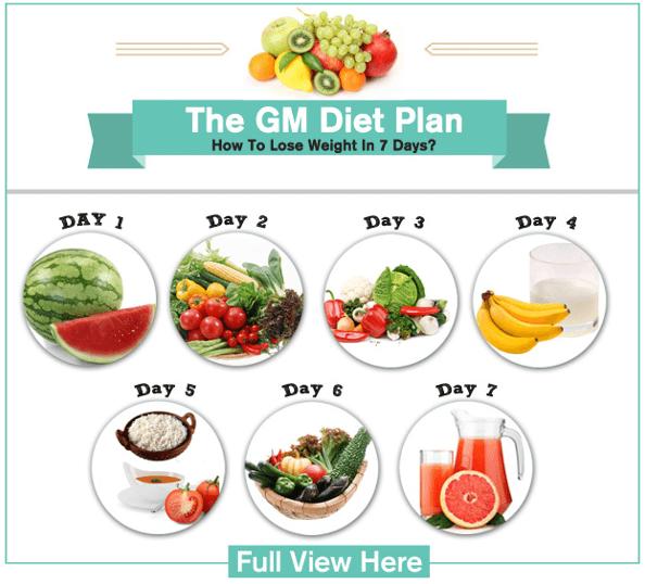 Thực đơn giảm cân General moto diet 7 ngày giảm 8kg cực chất