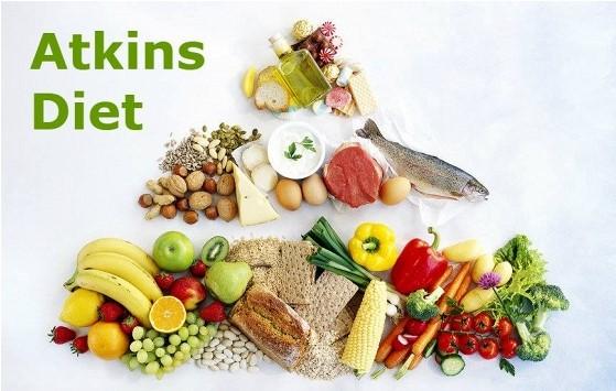 Tác dụng phụ khi sử dụng chế độ ăn kiêng atkins